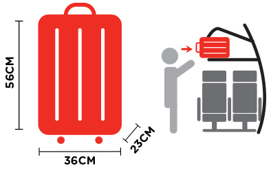 Quy định mới về hành lý xách tay của Air Asia